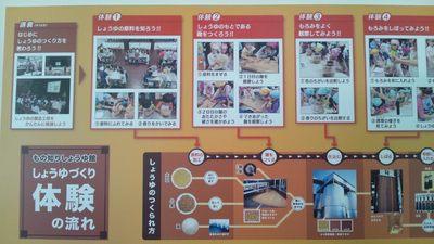 20120728 キッコーマン工場見学3.JPG